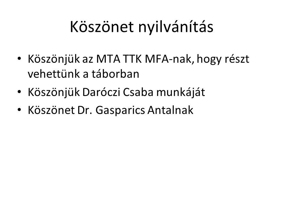 Köszönet nyilvánítás Köszönjük az MTA TTK MFA-nak, hogy részt vehettünk a táborban. Köszönjük Daróczi Csaba munkáját.