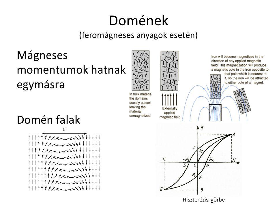 Domének (feromágneses anyagok esetén)