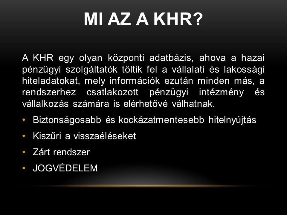 Mi az a KHR