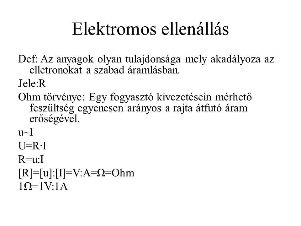 Elektromos ellenállás