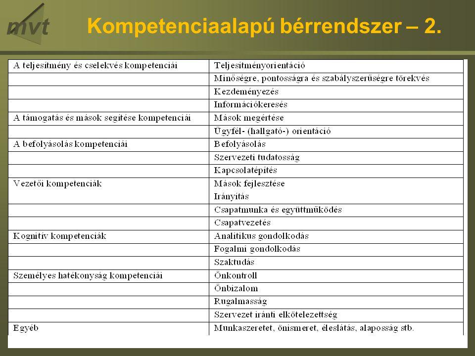 Kompetenciaalapú bérrendszer – 2.