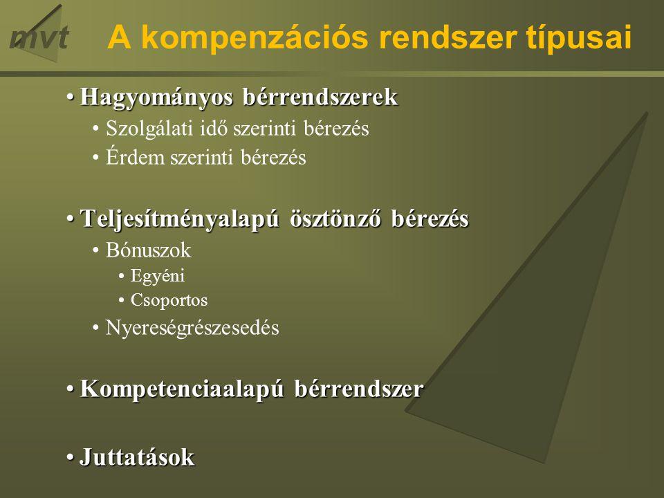 A kompenzációs rendszer típusai
