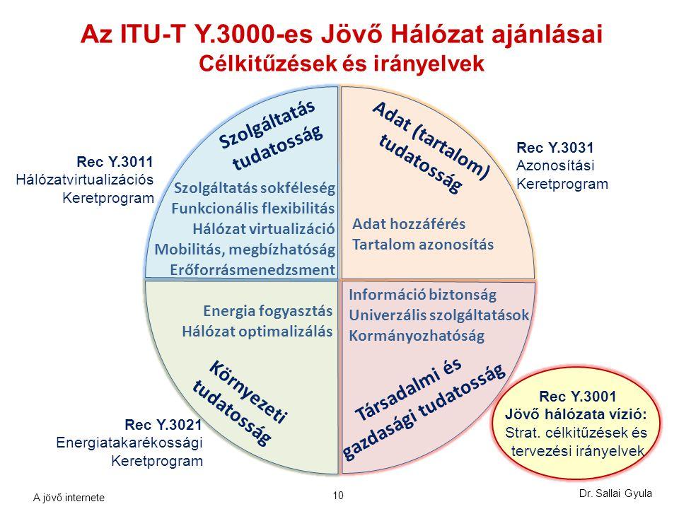 Az ITU-T Y.3000-es Jövő Hálózat ajánlásai Célkitűzések és irányelvek