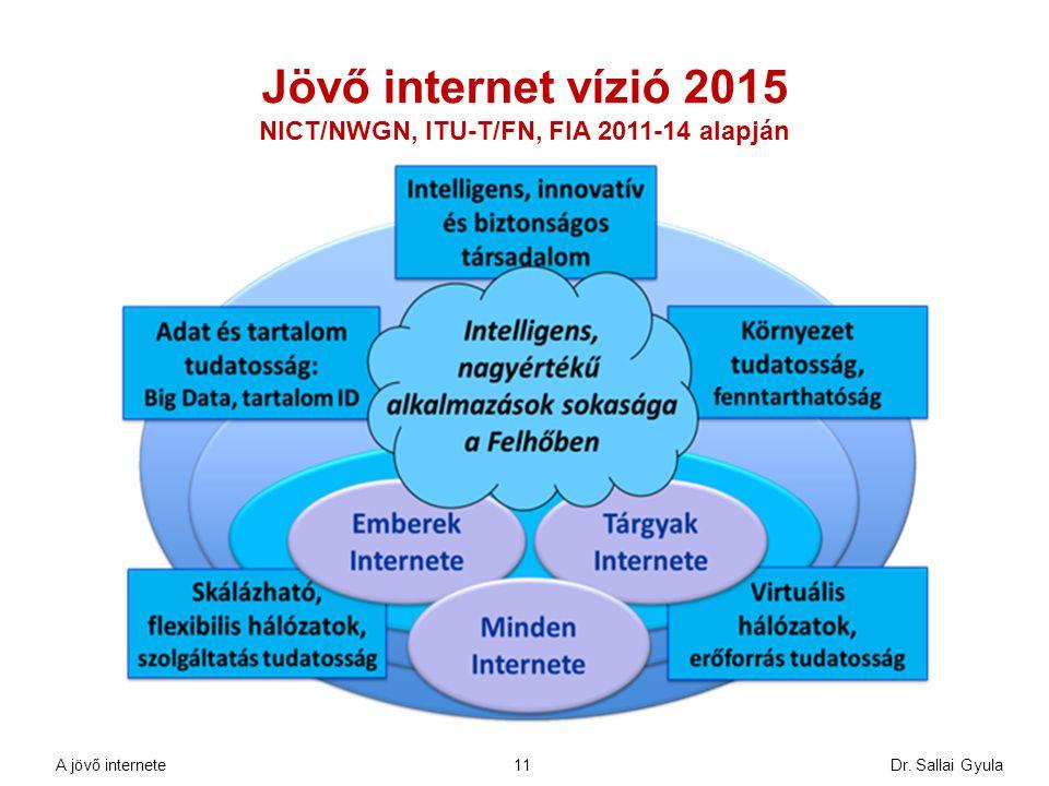 NICT/NWGN, ITU-T/FN, FIA 2011-14 alapján