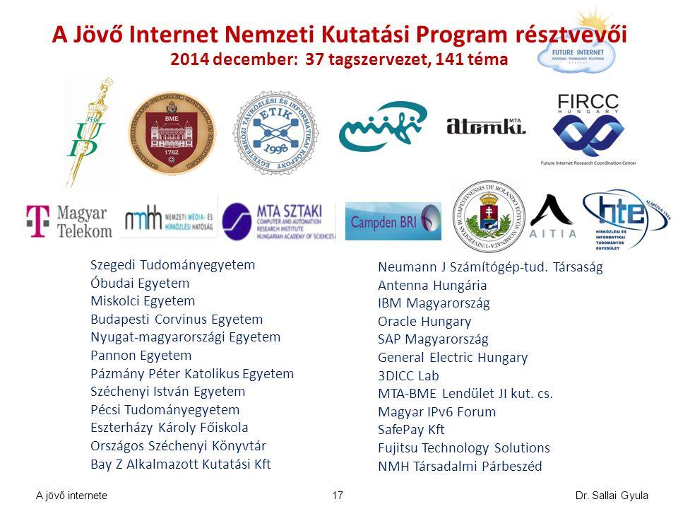 A Jövő Internet Nemzeti Kutatási Program résztvevői