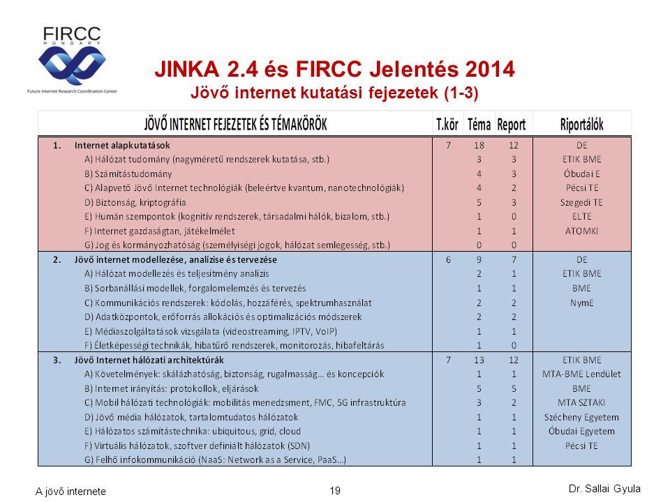 JINKA 2.4 és FIRCC Jelentés 2014 Jövő internet kutatási fejezetek (1-3)