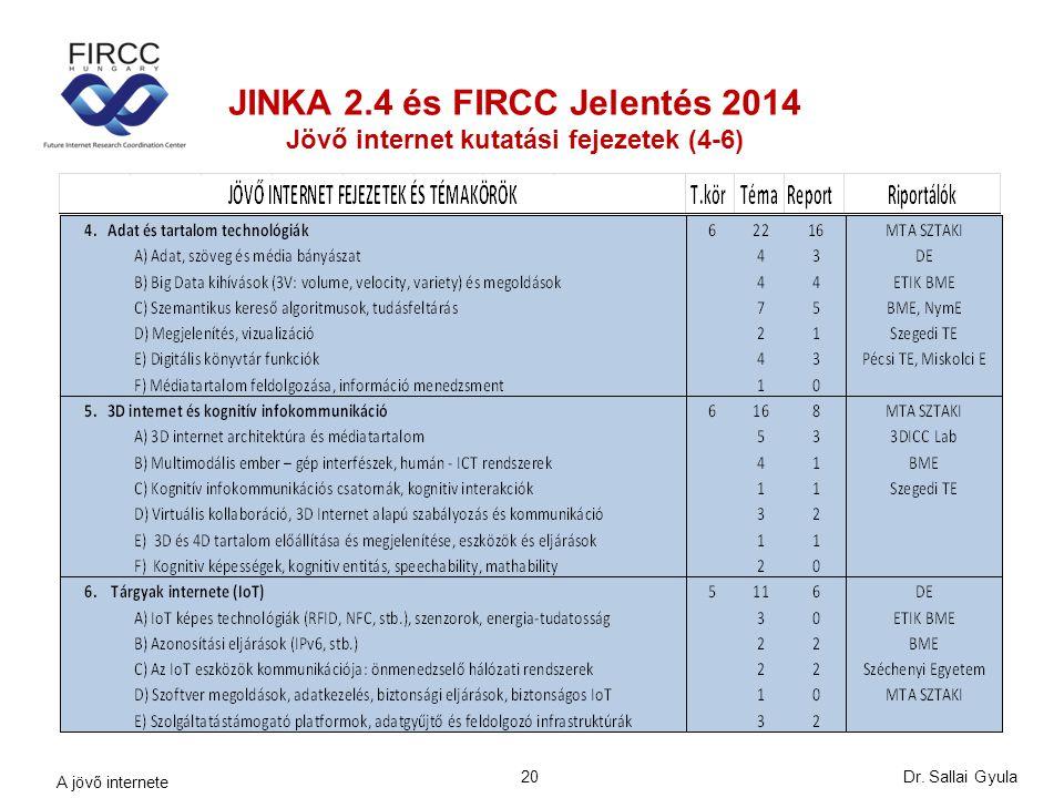 JINKA 2.4 és FIRCC Jelentés 2014 Jövő internet kutatási fejezetek (4-6)