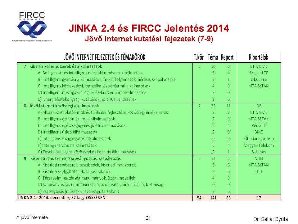 JINKA 2.4 és FIRCC Jelentés 2014 Jövő internet kutatási fejezetek (7-9)