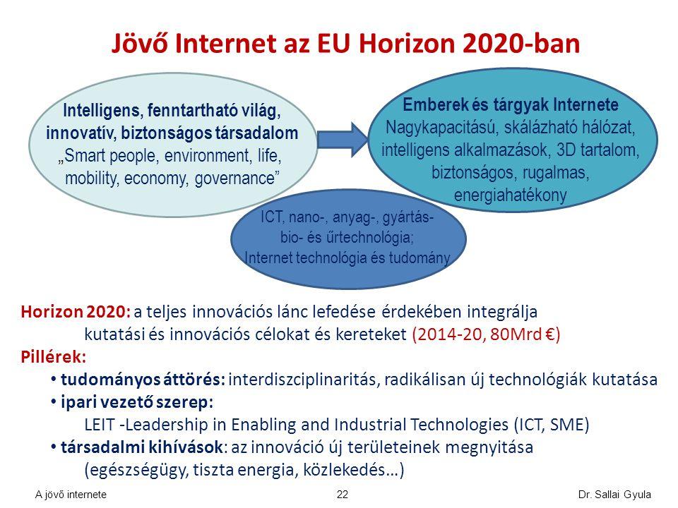 Jövő Internet az EU Horizon 2020-ban