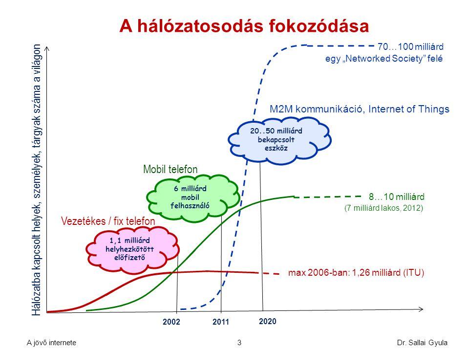 A hálózatosodás fokozódása