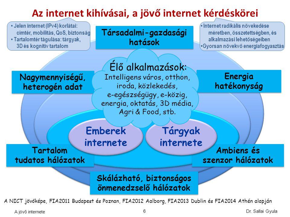 Az internet kihívásai, a jövő internet kérdéskörei