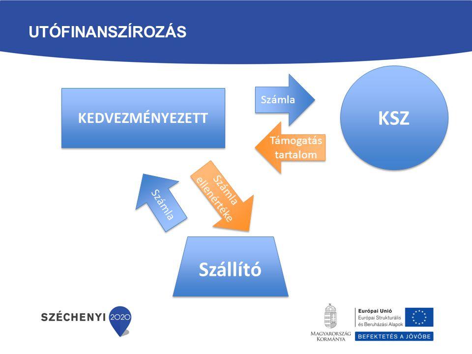 KSZ Szállító Utófinanszírozás KEDVEZMÉNYEZETT Számla Támogatástartalom