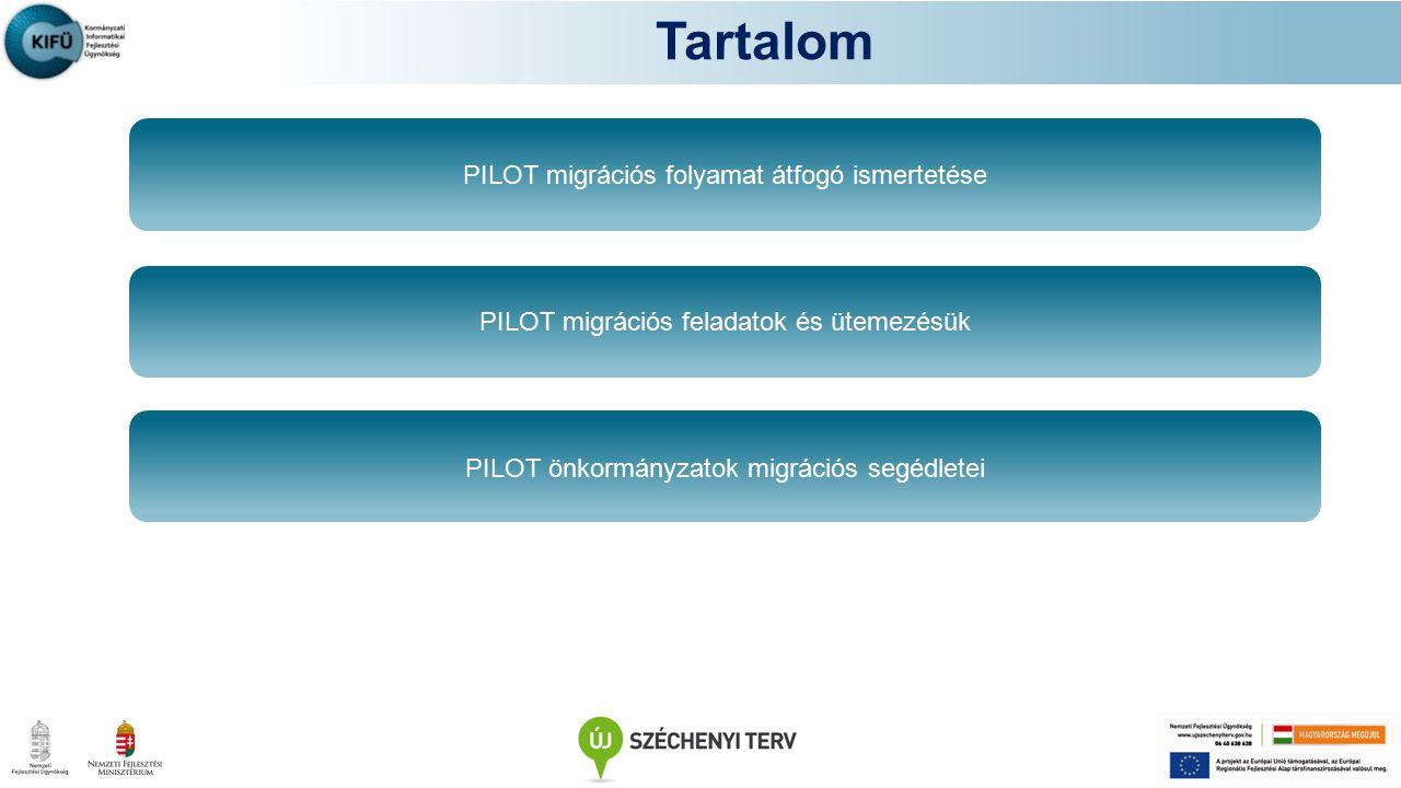 Tartalom PILOT migrációs folyamat átfogó ismertetése