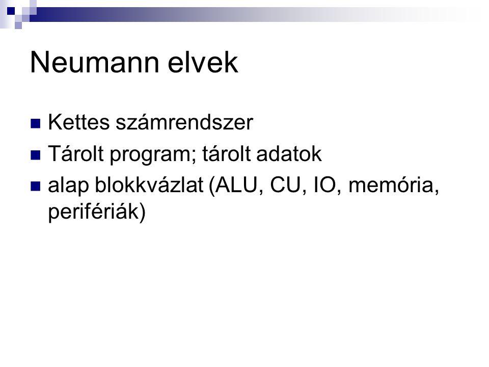 Neumann elvek Kettes számrendszer Tárolt program; tárolt adatok
