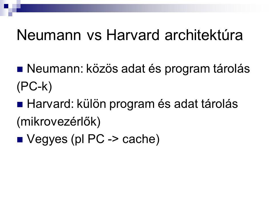 Neumann vs Harvard architektúra