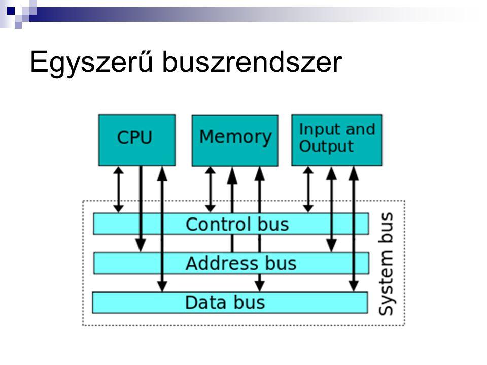Egyszerű buszrendszer