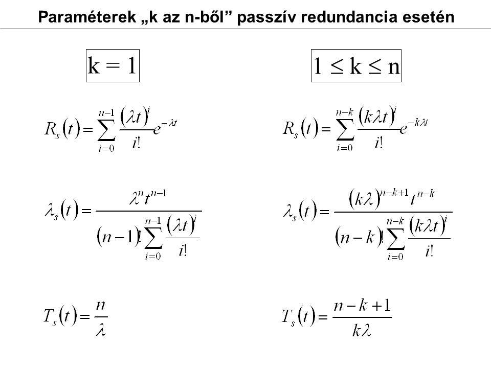 """Paraméterek """"k az n-ből passzív redundancia esetén"""