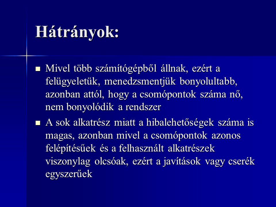 Hátrányok: