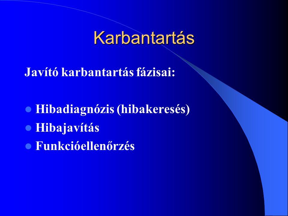 Karbantartás Javító karbantartás fázisai: Hibadiagnózis (hibakeresés)