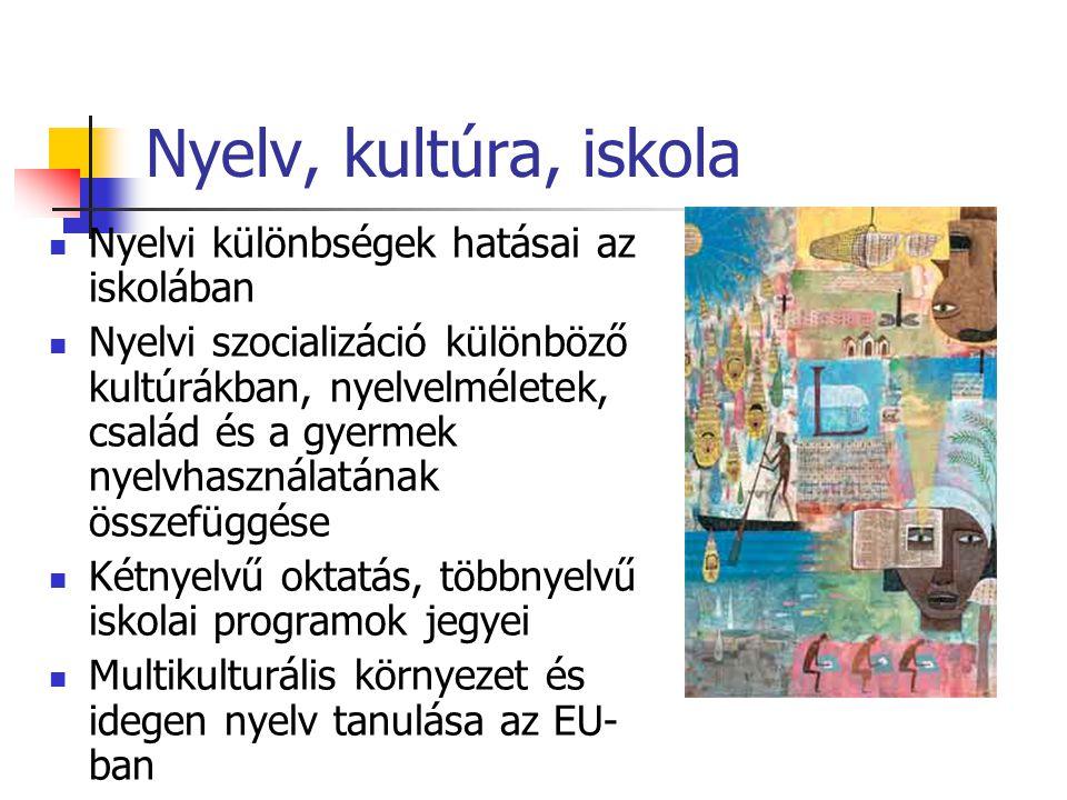 Nyelv, kultúra, iskola Nyelvi különbségek hatásai az iskolában