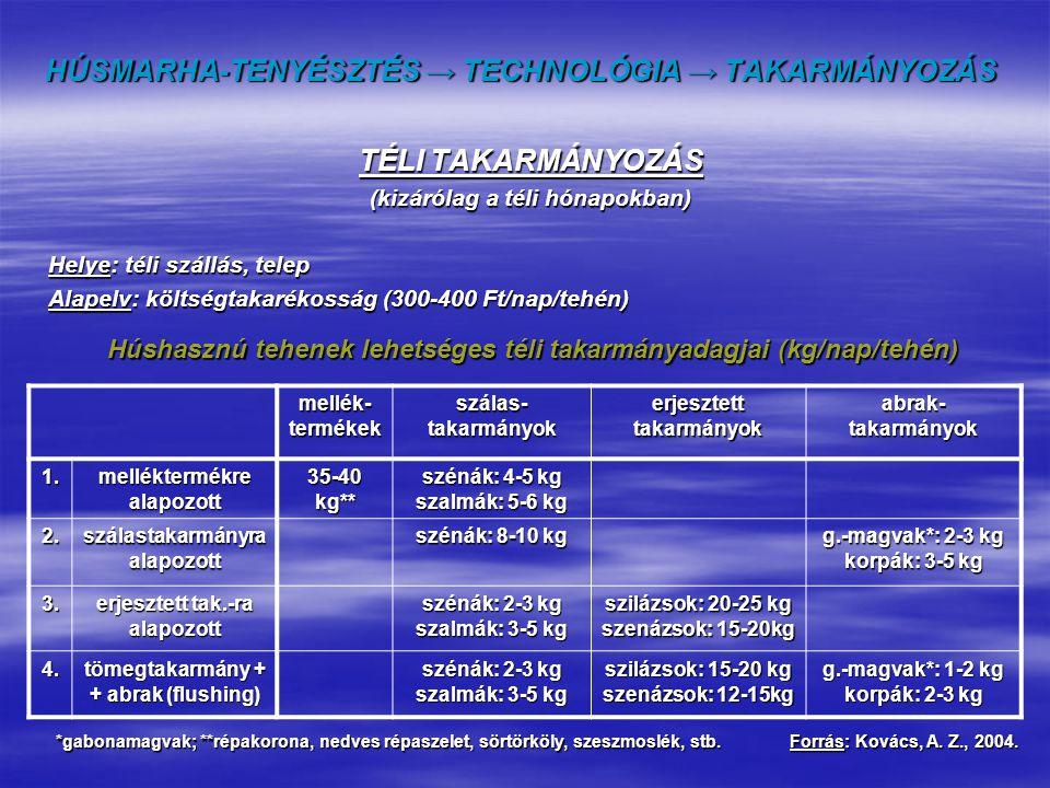 HÚSMARHA-TENYÉSZTÉS → TECHNOLÓGIA → TAKARMÁNYOZÁS