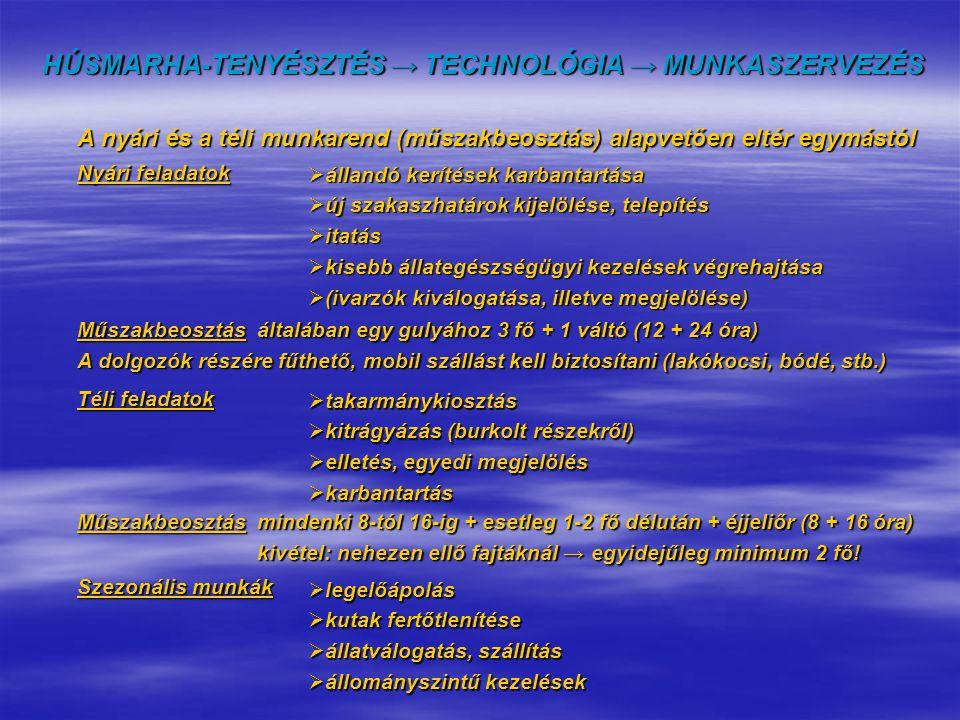 HÚSMARHA-TENYÉSZTÉS → TECHNOLÓGIA → MUNKASZERVEZÉS