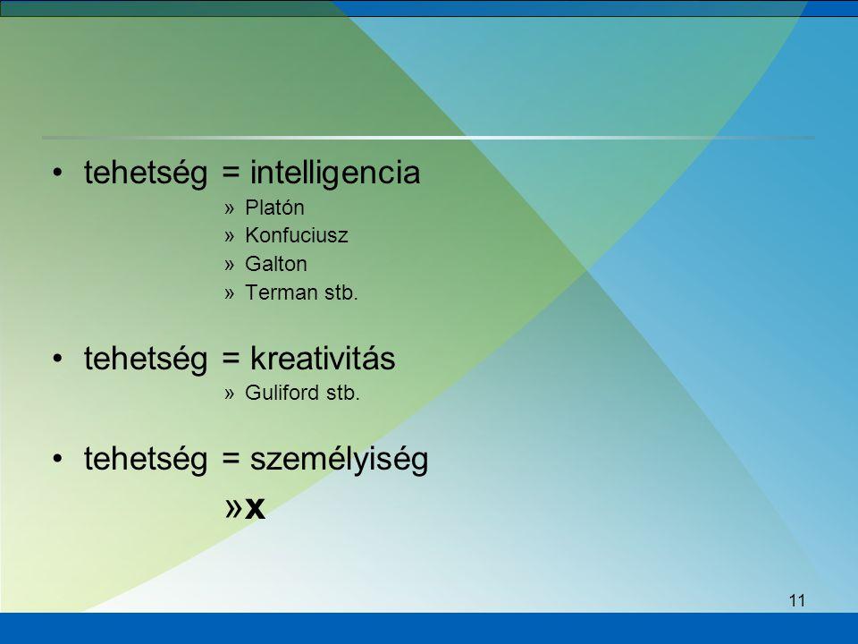 x tehetség = intelligencia tehetség = kreativitás