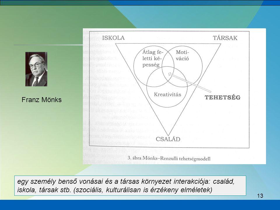 Franz Mönks egy személy benső vonásai és a társas környezet interakciója: család, iskola, társak stb.