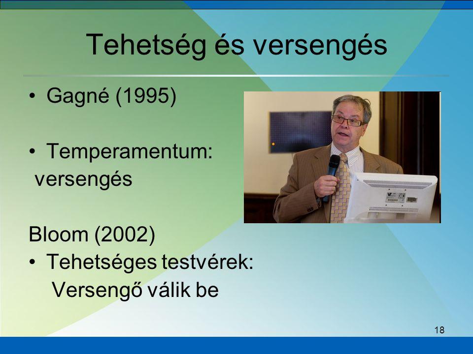 Tehetség és versengés Gagné (1995) Temperamentum: versengés