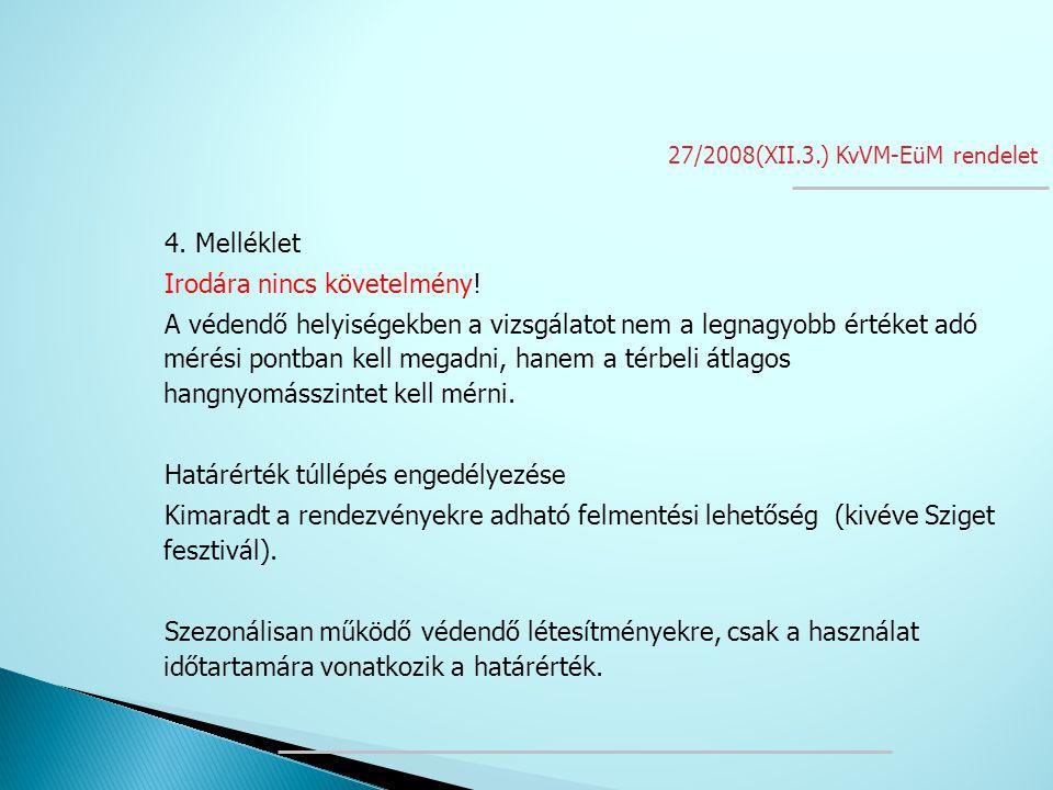 27/2008(XII.3.) KvVM-EüM rendelet