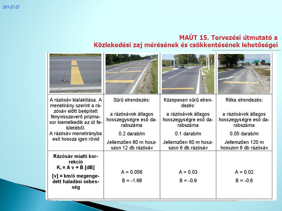 201-27-27 MAÚT 15. Tervezési útmutató a Közlekedési zaj mérésének és csökkentésének lehetőségei