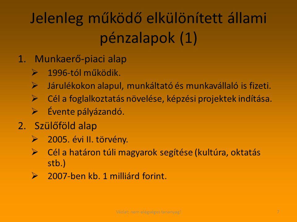 Jelenleg működő elkülönített állami pénzalapok (1)