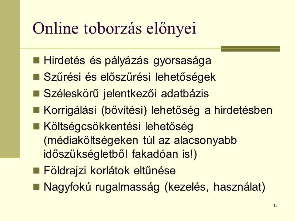 Online toborzás előnyei