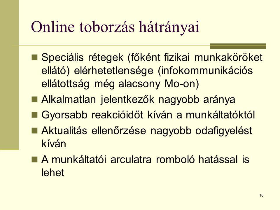 Online toborzás hátrányai