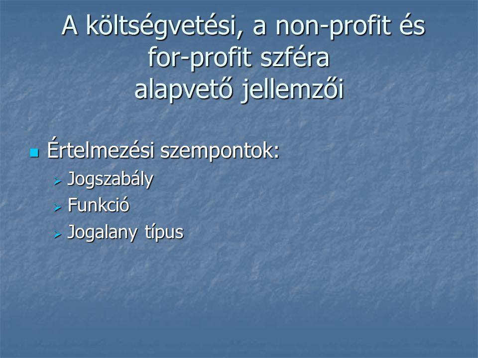 A költségvetési, a non-profit és for-profit szféra alapvető jellemzői