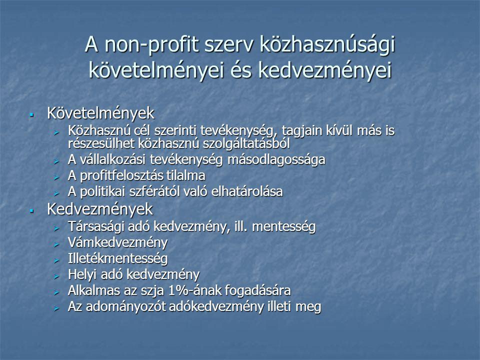 A non-profit szerv közhasznúsági követelményei és kedvezményei