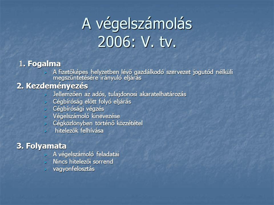 A végelszámolás 2006: V. tv. 1. Fogalma 2. Kezdeményezés 3. Folyamata