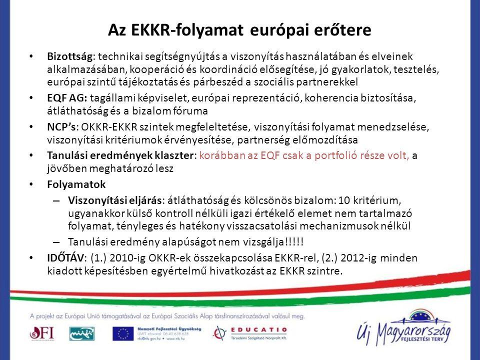 Az EKKR-folyamat európai erőtere