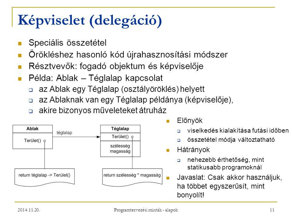 Képviselet (delegáció)