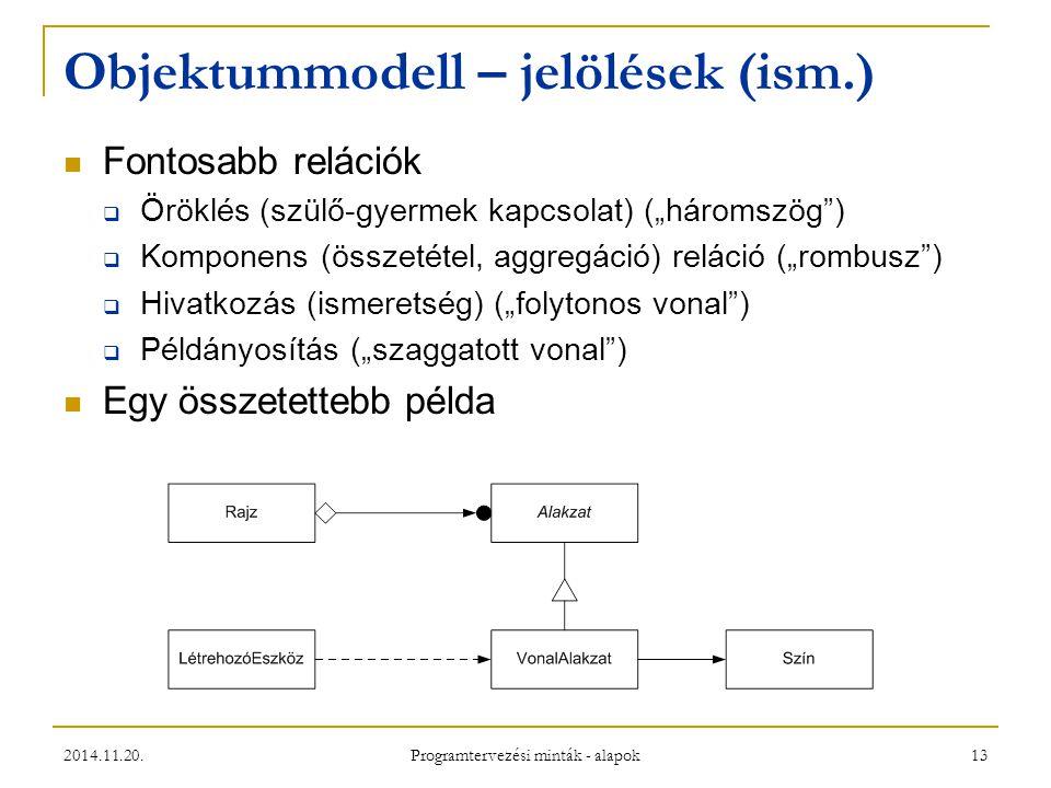Objektummodell – jelölések (ism.)