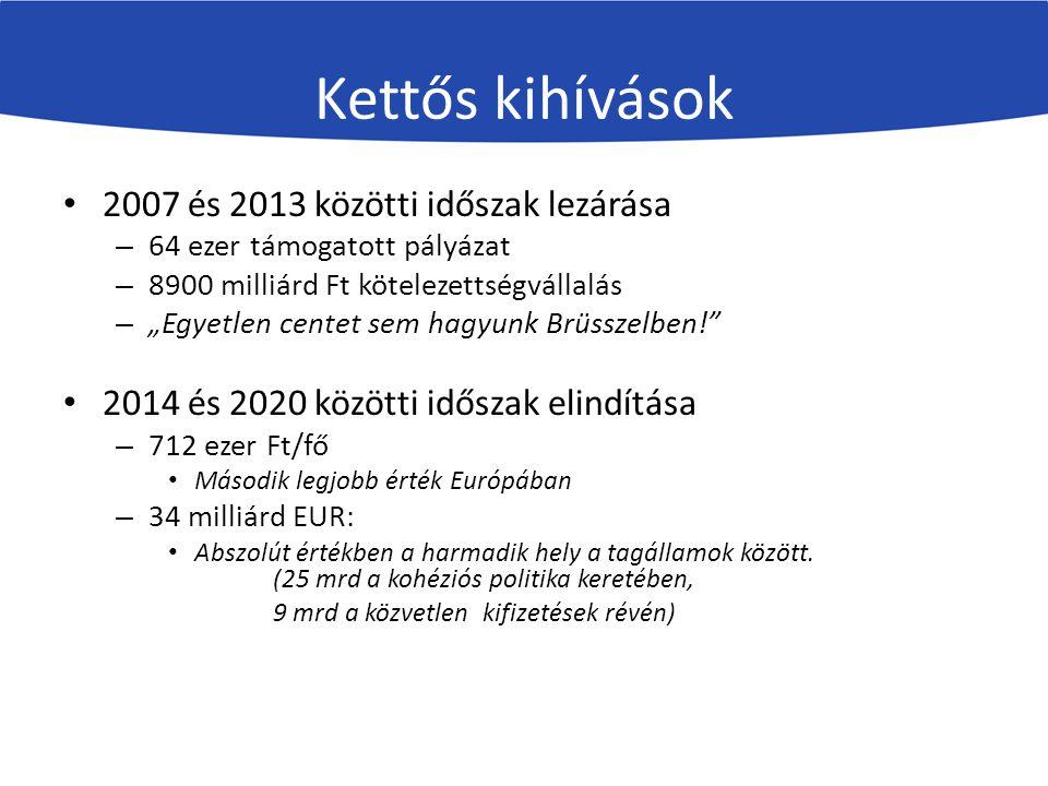 Kettős kihívások 2007 és 2013 közötti időszak lezárása