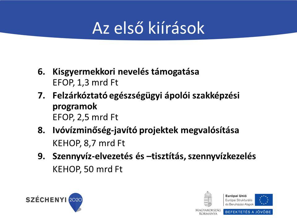 Az első kiírások Kisgyermekkori nevelés támogatása EFOP, 1,3 mrd Ft