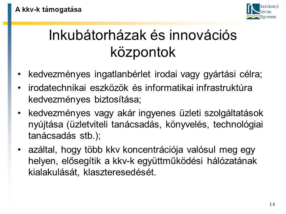 Inkubátorházak és innovációs központok