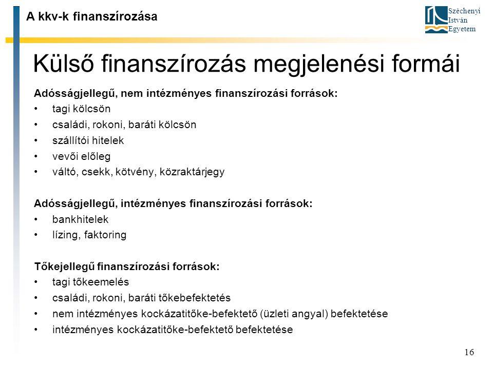 Külső finanszírozás megjelenési formái