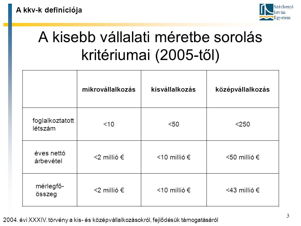 A kisebb vállalati méretbe sorolás kritériumai (2005‑től)