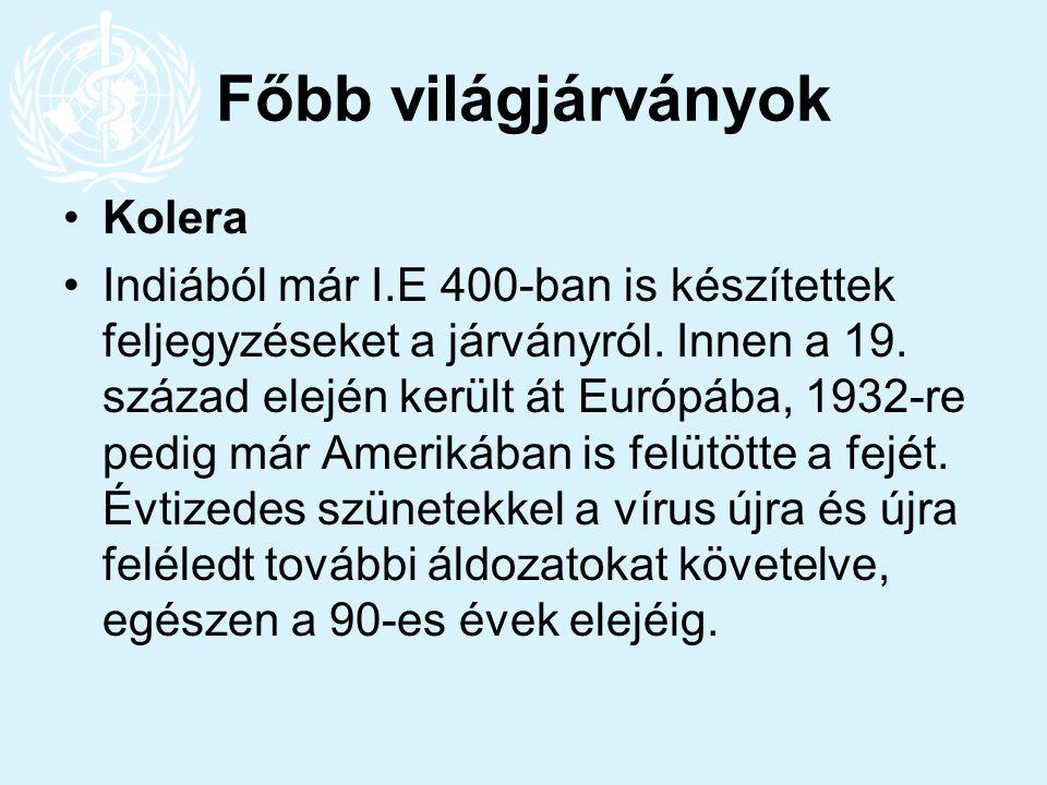 Főbb világjárványok Kolera