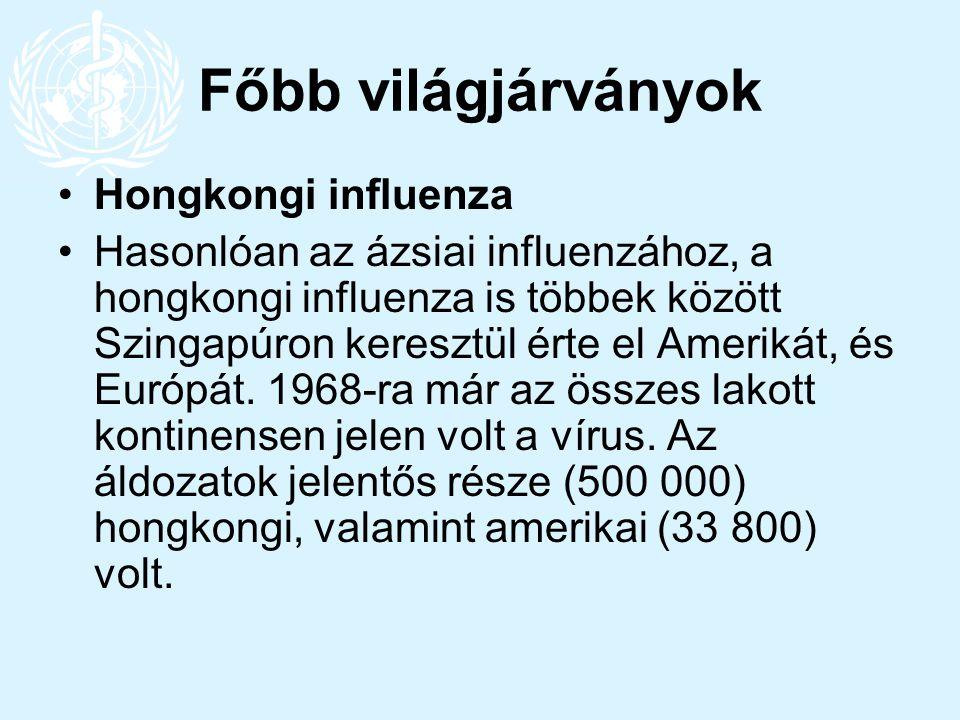 Főbb világjárványok Hongkongi influenza