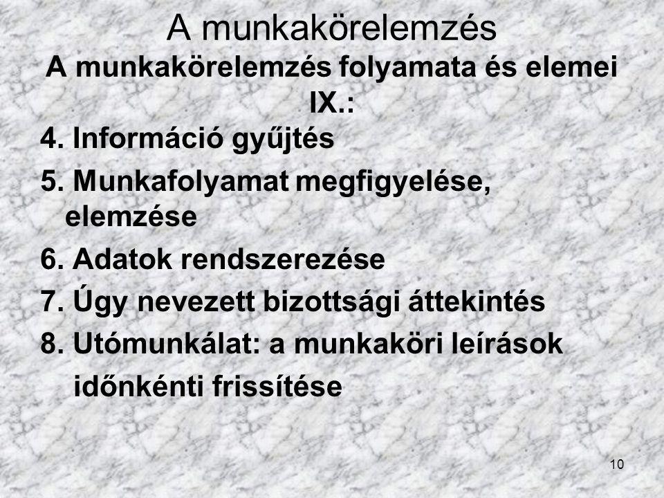A munkakörelemzés A munkakörelemzés folyamata és elemei IX.: