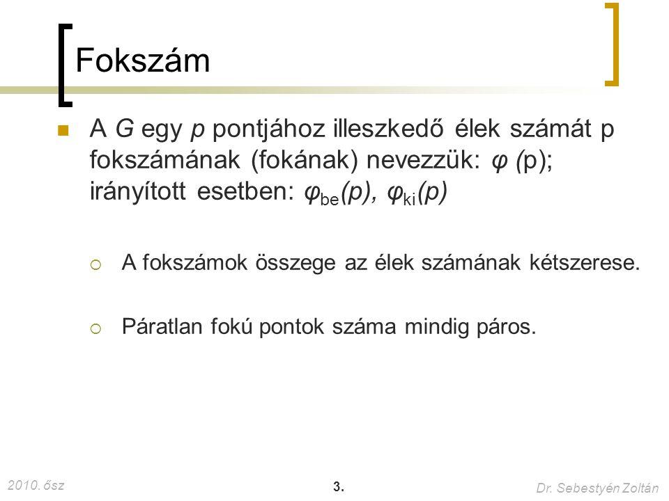 Fokszám A G egy p pontjához illeszkedő élek számát p fokszámának (fokának) nevezzük: φ (p); irányított esetben: φbe(p), φki(p)