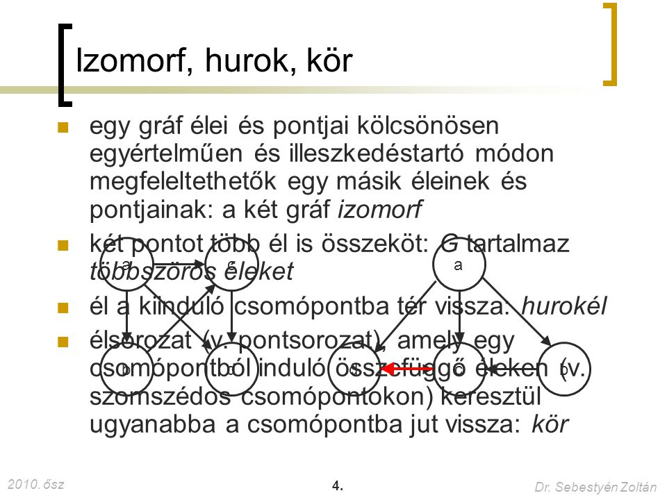 Izomorf, hurok, kör